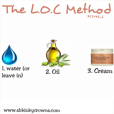 Moisturizing Methods!