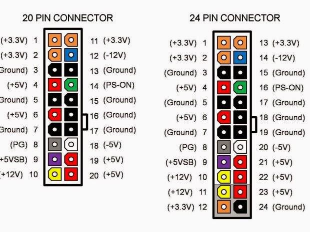 ata 110 wiring diagram 1967 vw beetle 1500 fonte de alimentação atx gabinete real ou não real,modelos,conexões montagem aula 11 curso ~ esi ...