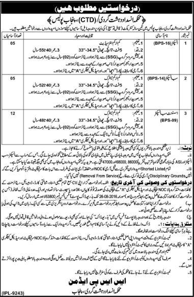GOVT JOBS, punjab police, Punjab, 2016, Sub Inspector Jobs, Asi jobs, punjab counter departments jobs 2016,
