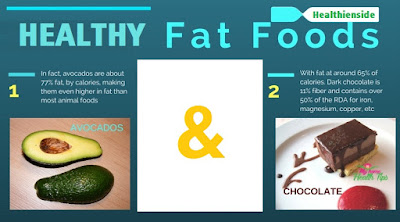 Healthy Fats inside Avocado and Dark Chocolate