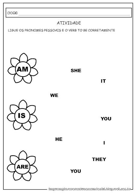 Verbo to be e Pronomes Pessoais