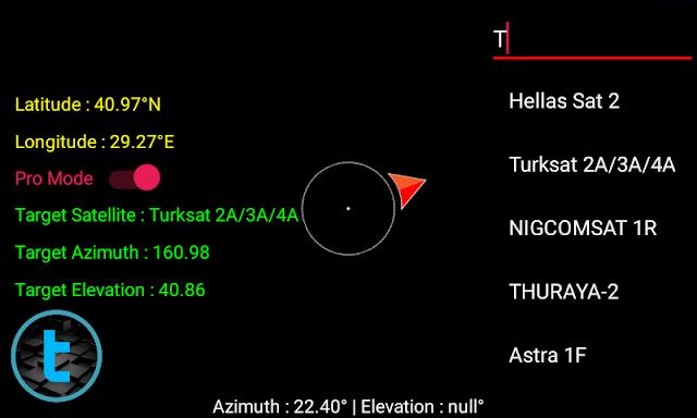 Satellite Pointer İle Çanak Anten Ayarlama