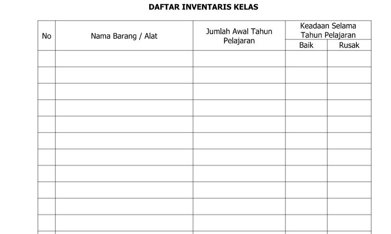 Referensi Contoh Daftar Inventaris Kelas untuk Administrasi Guru Wali Kelas