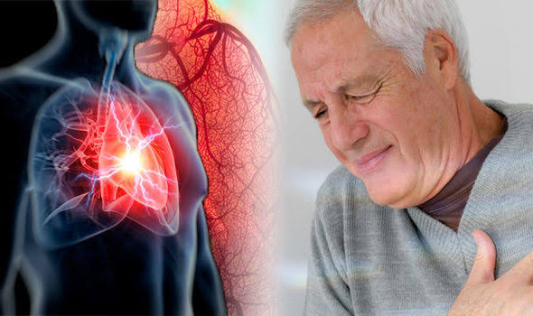 Heart disease: meaning,types,symptoms and causes