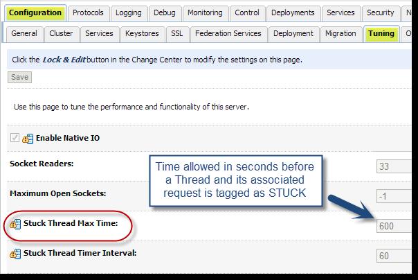 Oracle Weblogic Stuck Thread Detection - DZone Java