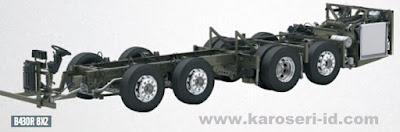 Spesifikasi Bus Volvo B430R 8x2 4 Exle