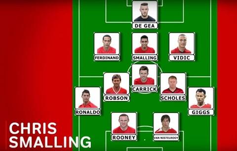 Đội hình MU hay nhất kỷ nguyên Premier League do Chris Smalling lựa chọn