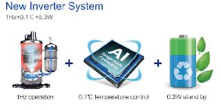 công nghệ i-saving điều hòa casper model 2019