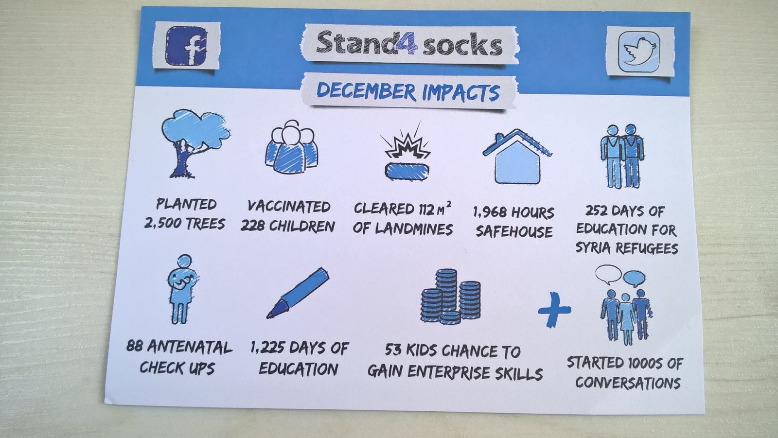 Stand4socks December impacts - motherdistracted.co.uk