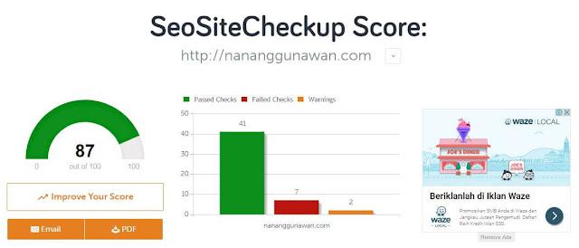 cek seo nananggunawan.com
