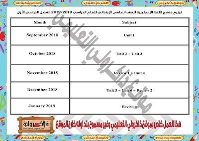 توزيع منهج اللغة الانجليزية للصف الخامس الابتدائي للترم الاول 2018 - 2019