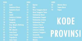 Kode Provinsi Untuk NIK dan KK dan Daftar Kode NIK KK Diseluruh Indonesia
