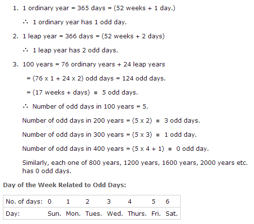 Problems on Ages Formulas