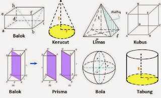 Les Privat Matematika di Yogyakarta Terpercaya