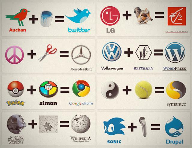 Subliminar em marcas famosas