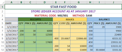 SAM store ledger account worksheet