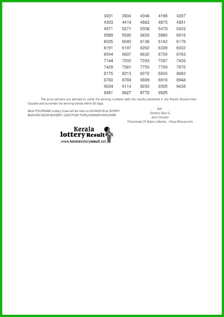 "Kerala Lottery Result; 23-09-2018 Pournami Lottery Results ""RN 358"""