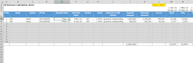 FD calculator for monthly interest