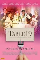 Baixar Table 19 Torrent