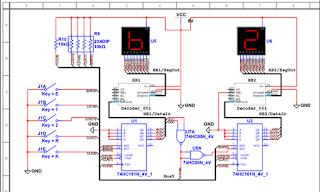 Embedded System Symbols