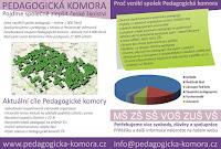 Soubor v PDF