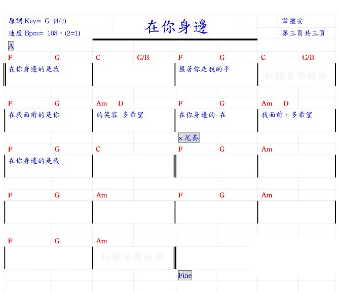 【虹韻音樂娛樂】- 吉他 & 烏克麗麗 : 【在你身邊】- 韋禮安 - 簡易彈唱 - 吉他譜 - 烏克麗麗譜 - 和弦譜