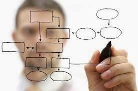 Pengertian Analisis dan Perancangan Sistem