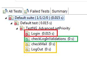 Using dependsOnMethods Of TestNG In Selenium WebDriver Test Case