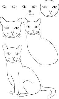 Vẽ con mèo đơn giản