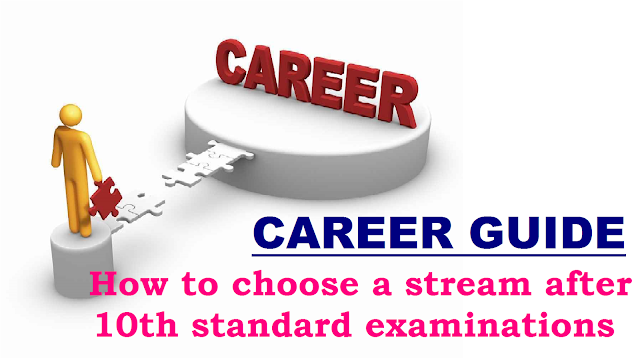 Career Options after 10th| what to do after 10th| career planning What Are The Career Options After 10th Standard?| Career Options After 10th Class| What to do After 10th, Courses After What after 10th?How to choose a stream after 10th standard examinations?|Career After 10th Class, Career Options After 10th Standard| Career After 10th Class, Career Options After 10th Standard Expert advice| What to do after Class 10th Career After 10th Class, Career Options After 10th Standard| After 10th Standard, What Next?| Career Plans After 10th| ‎After 10th Best Courses ‎after 10th courses list|after 10th diploma courses| career guidance after 10th after 10th courses list| after 10th diploma courses|career guidance after 10th ppt|career options after 10th career guidance after 10th pdf|career options after 10th in arts| list of courses after 10th in science stream career guidance after 10th pdf| career options after 10th in arts| list of courses after 10th in science stream streams after 10th/2017/01/career-guide-career-options-courses-offered-for-students-after-10th-standard-X-class.html