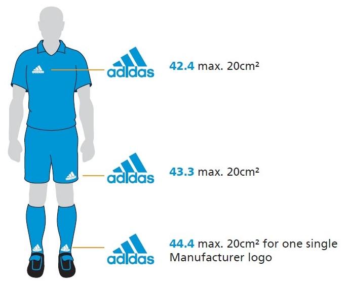 Regras da FIFA restringem fabricantes de uniformes esportivos - Show ... fed89ccadba85
