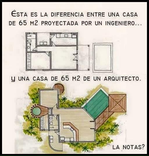 Arquitectamos locos of claro que la noto for Ingeniero arquitecto