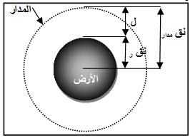 السرعة المدارية للقمر الصناعي