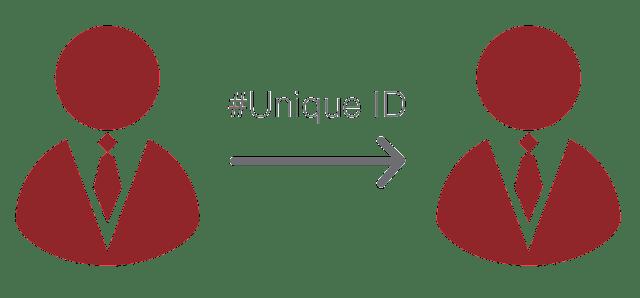 Undang Menggunakan Unique ID/Referral URL - Koinwork
