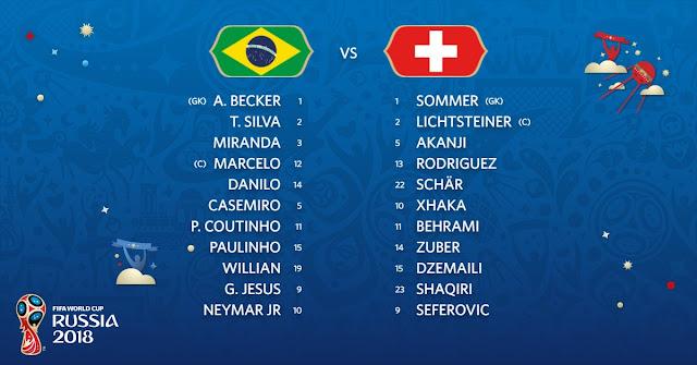 Brazil vs Switzerland starting line up