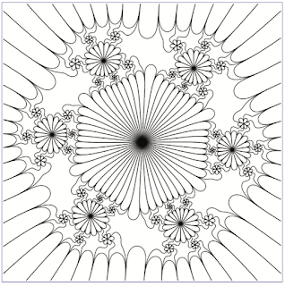 Complex coloring and contour levels