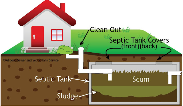 Cleaning+of+Sewers+Tank