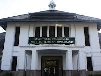 Daftar Alamat dan Nomor Telepon Rumah Sakit di Kota Semarang