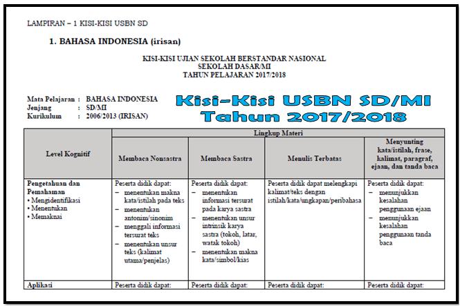 Kisi Kisi Ujian Nasional Un Sd Mi Tahun 2018 Liputan Guru Indonesia