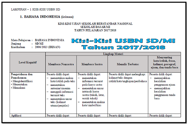 download kisi-kisi Ujian Nasional SD/MI Tahun 2017/2018