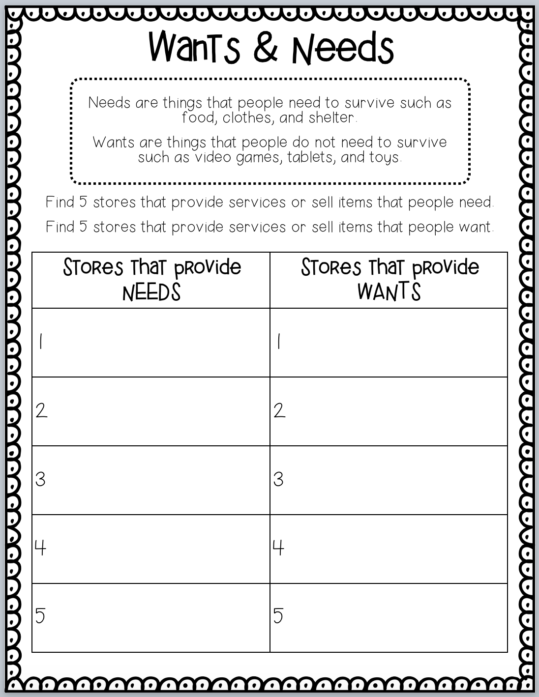 Science Worksheet Ski Trip
