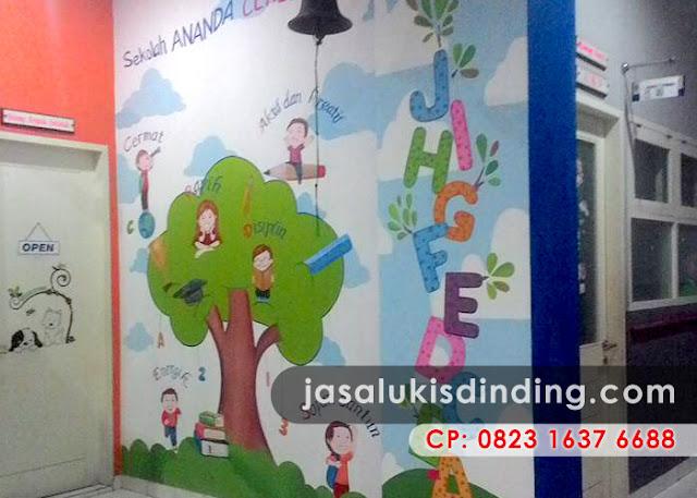 Lukisan dinding sekolah TK