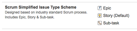 How your Issue Type Scheme should look