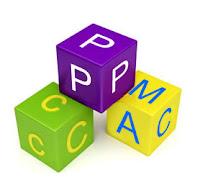 CPM vs CPC vs CPA