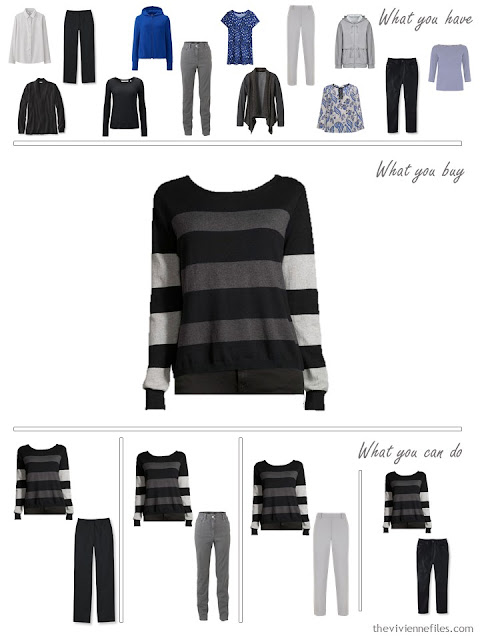 How to build a capsule wardrobe in cobalt black and grey for Ll bean 2 a day markdown