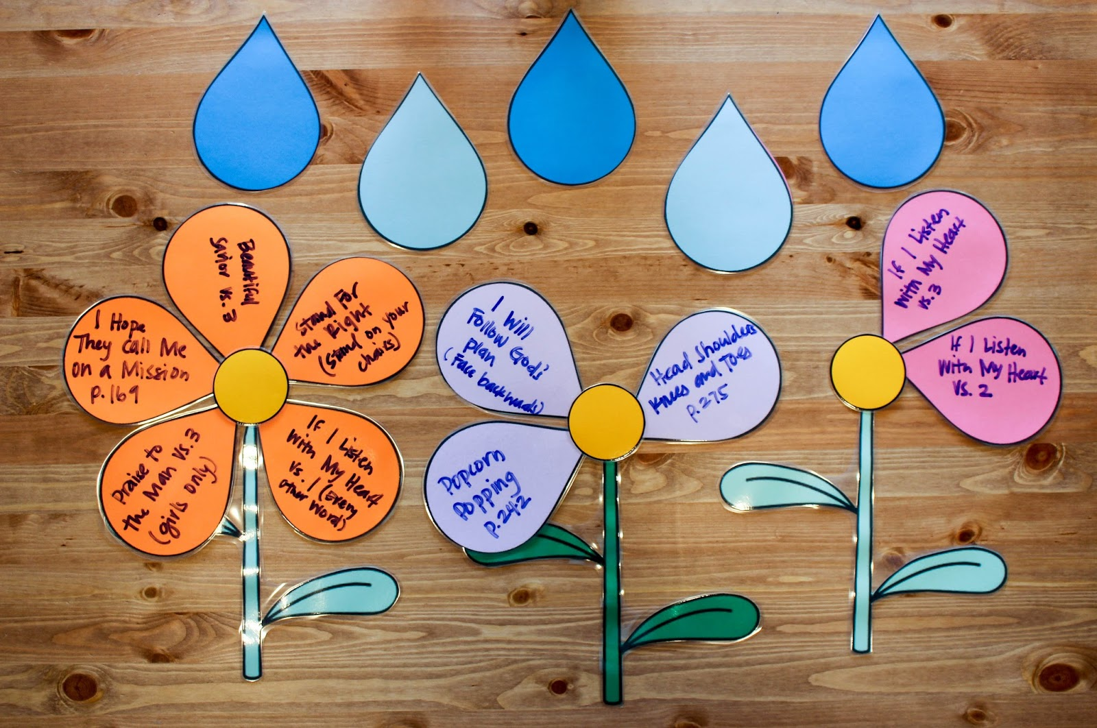 Camille S Primary Ideas April Showers Bring May Flowers