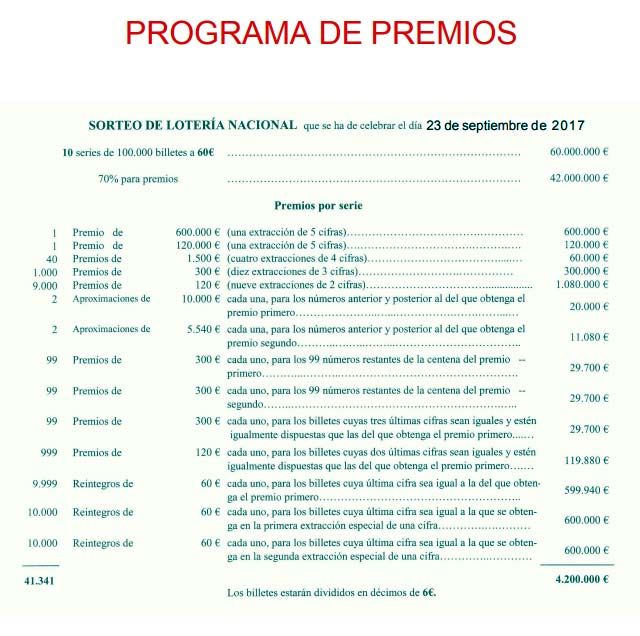 programa de premios