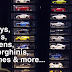 "The world's largest luxury car ""vending machine"""