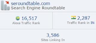 SE Round Table blog ranking