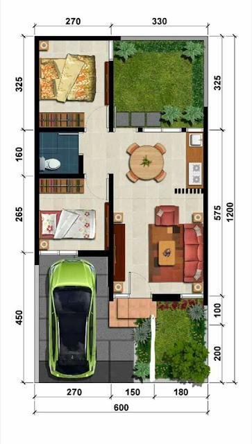 Rumah Type 36 : Pengertian, Denah, Harga